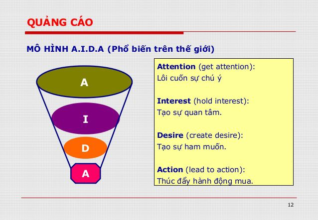 Cách viết bài Facebook theo công thức AIDA