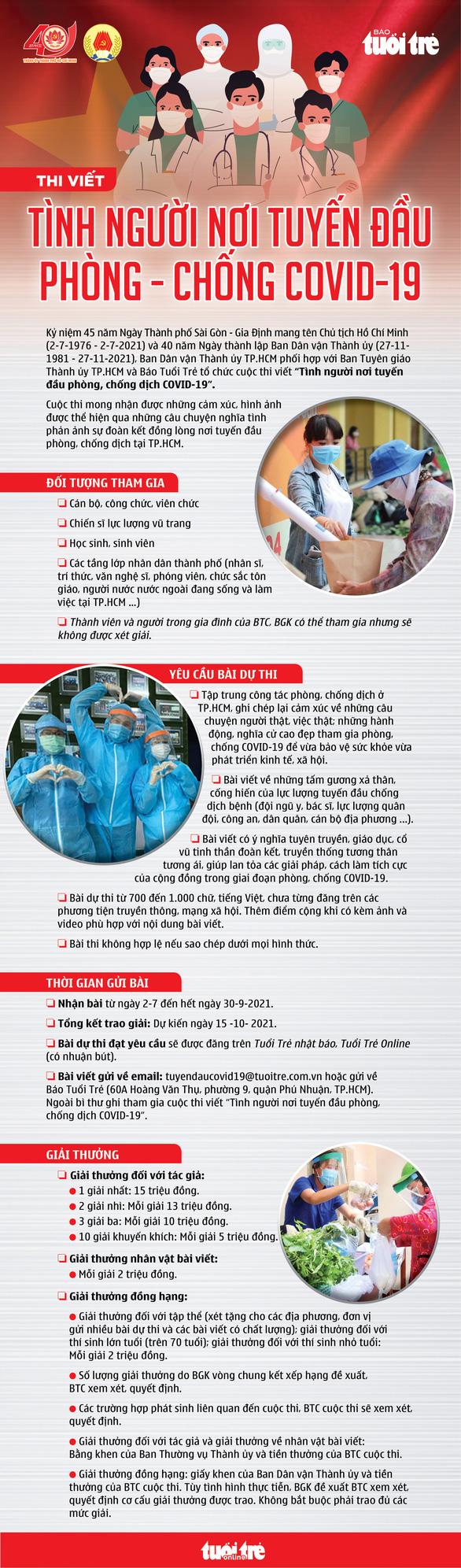 Cuộc thi viết 'Tình người nơi tuyến đầu phòng, chống dịch COVID-19'